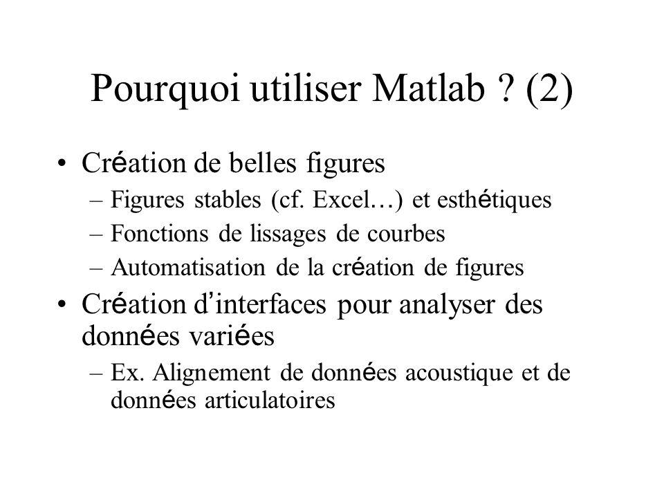 Pourquoi utiliser Matlab (2)