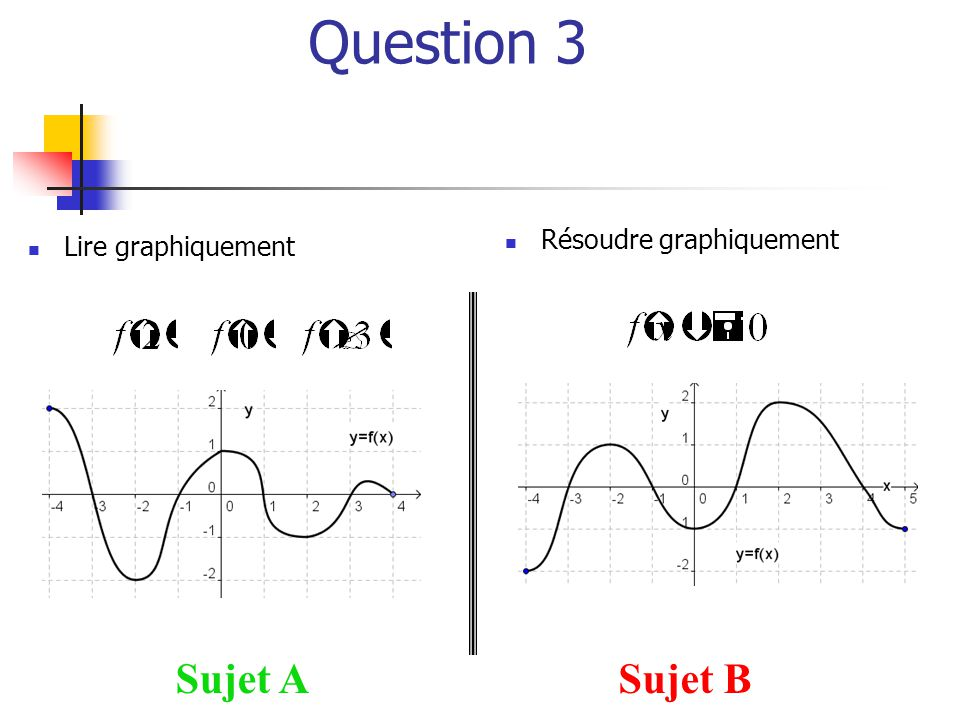 Question 3 Résoudre graphiquement Lire graphiquement Sujet A Sujet B