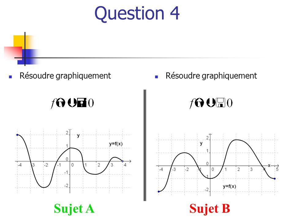 Question 4 Sujet A Sujet B Résoudre graphiquement