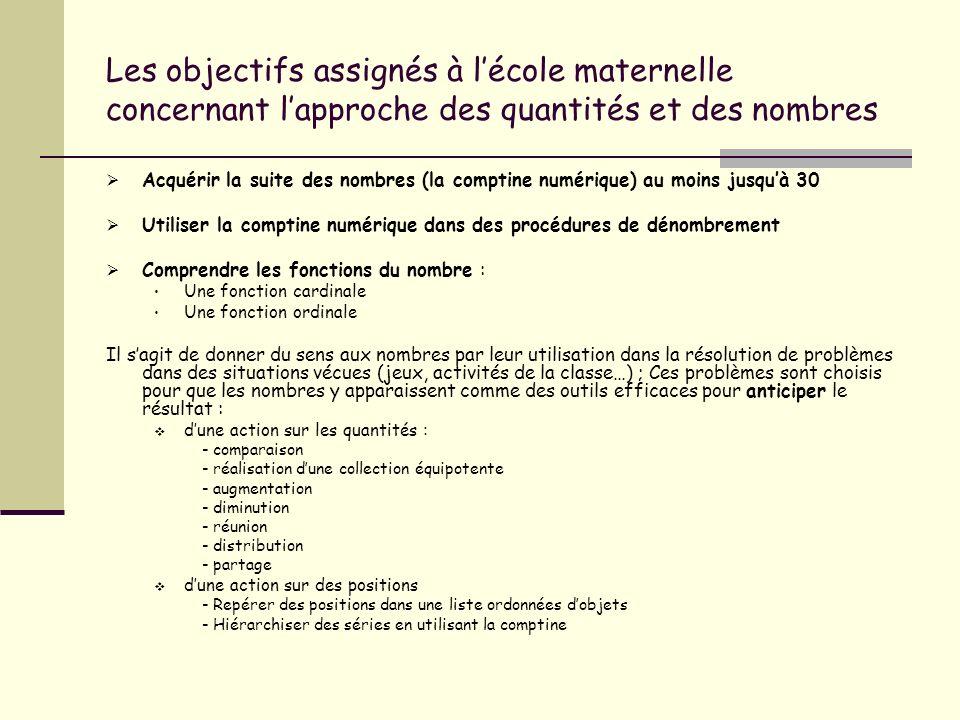 Les objectifs assignés à l'école maternelle concernant l'approche des quantités et des nombres