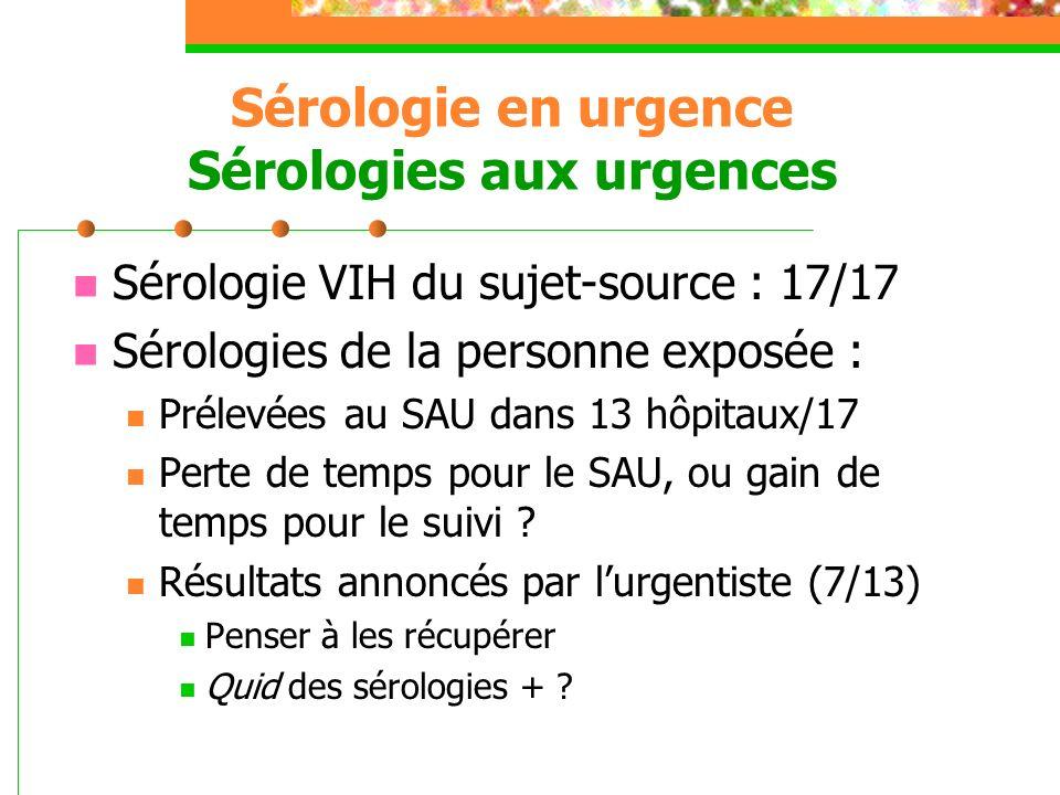 Sérologie en urgence Sérologies aux urgences