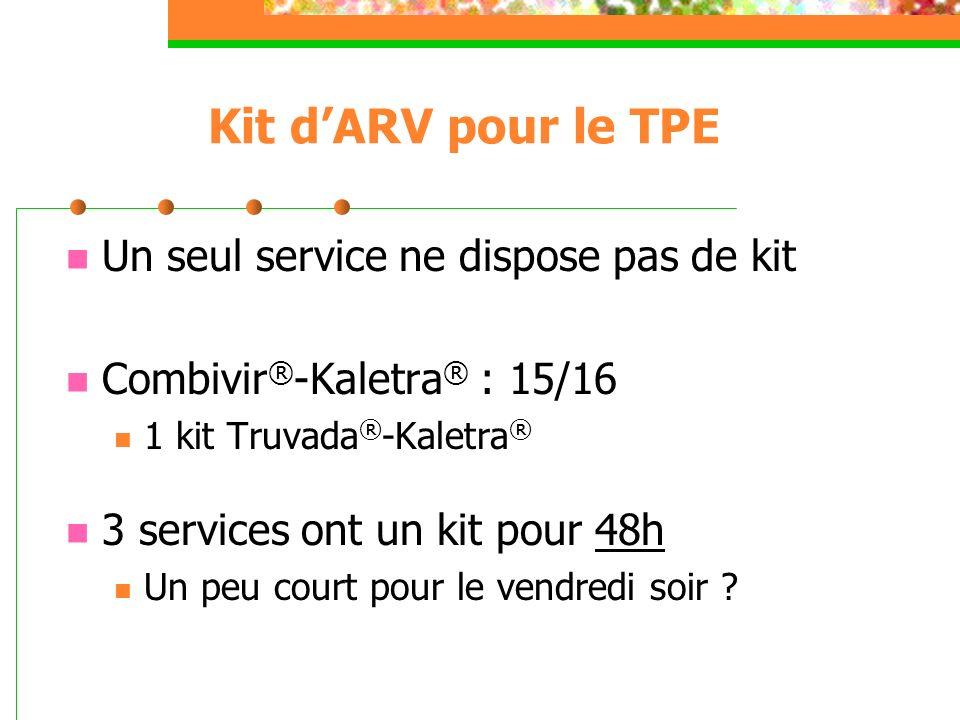 Kit d'ARV pour le TPE Un seul service ne dispose pas de kit