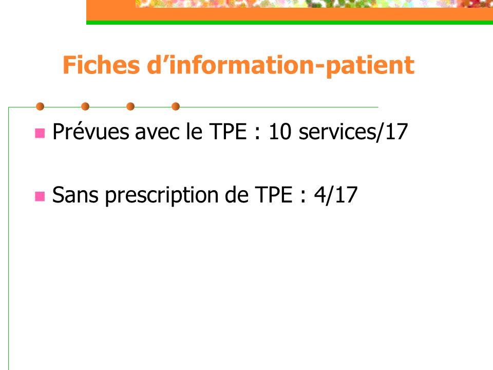 Fiches d'information-patient