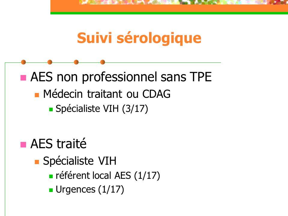Suivi sérologique AES non professionnel sans TPE AES traité