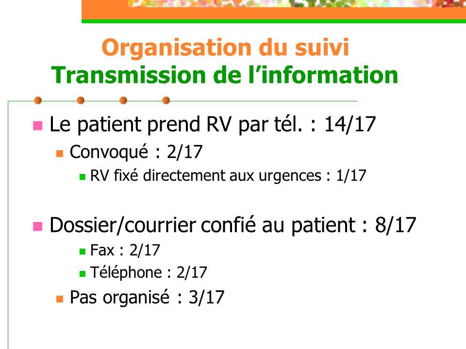 Organisation du suivi Transmission de l'information