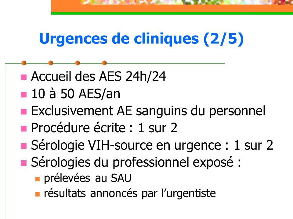 Urgences de cliniques (2/5)