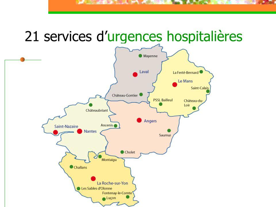 21 services d'urgences hospitalières