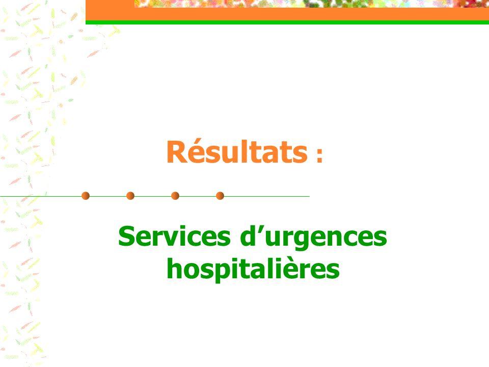 Services d'urgences hospitalières