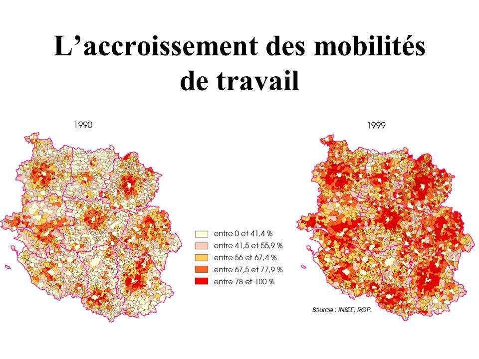 L'accroissement des mobilités de travail