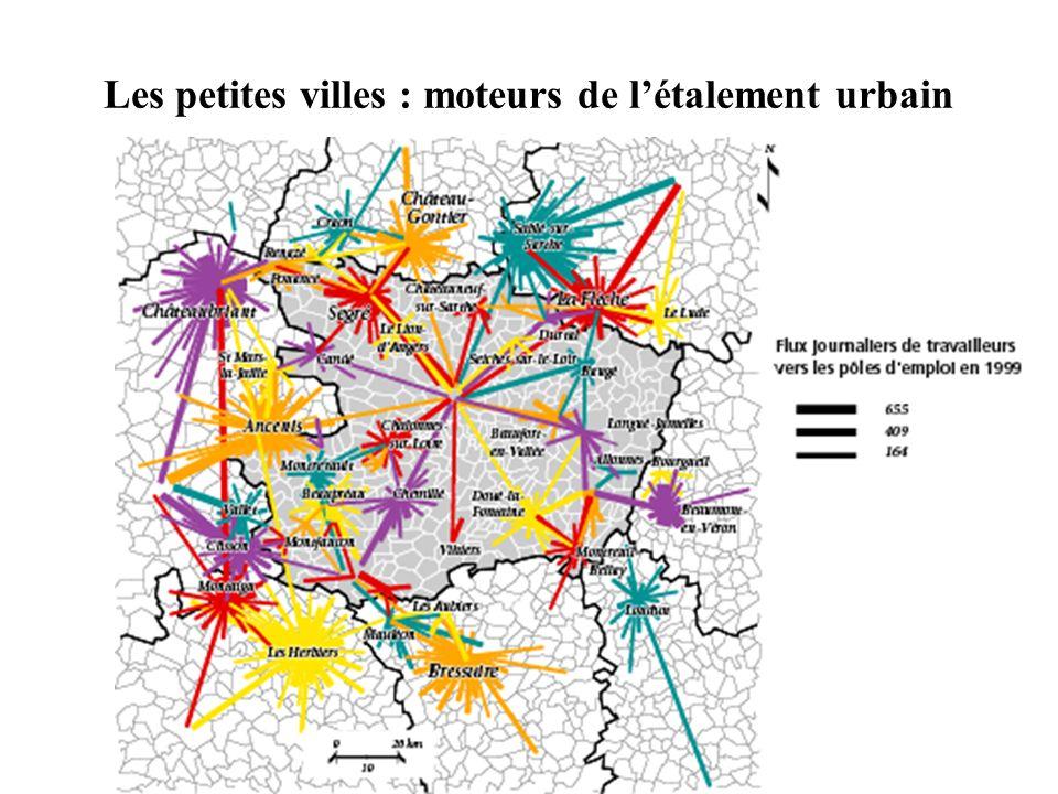 Les petites villes : moteurs de l'étalement urbain