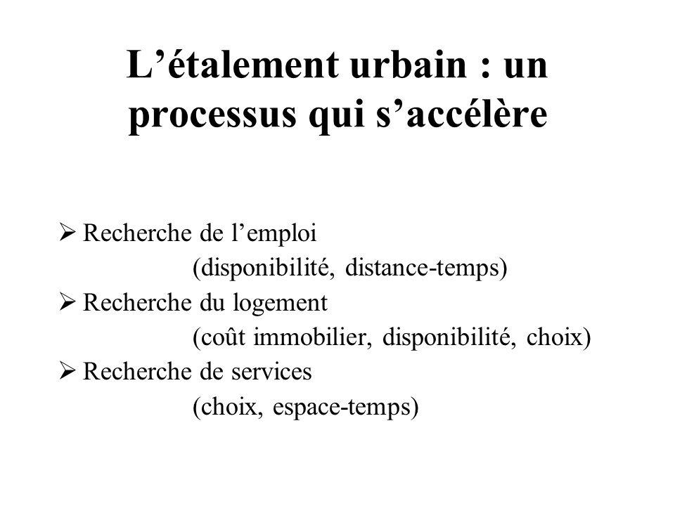 L'étalement urbain : un processus qui s'accélère