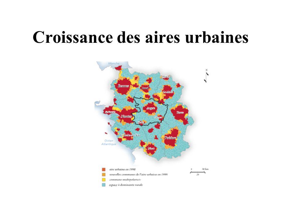 Croissance des aires urbaines