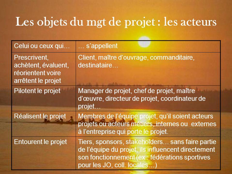 Les objets du mgt de projet : les acteurs
