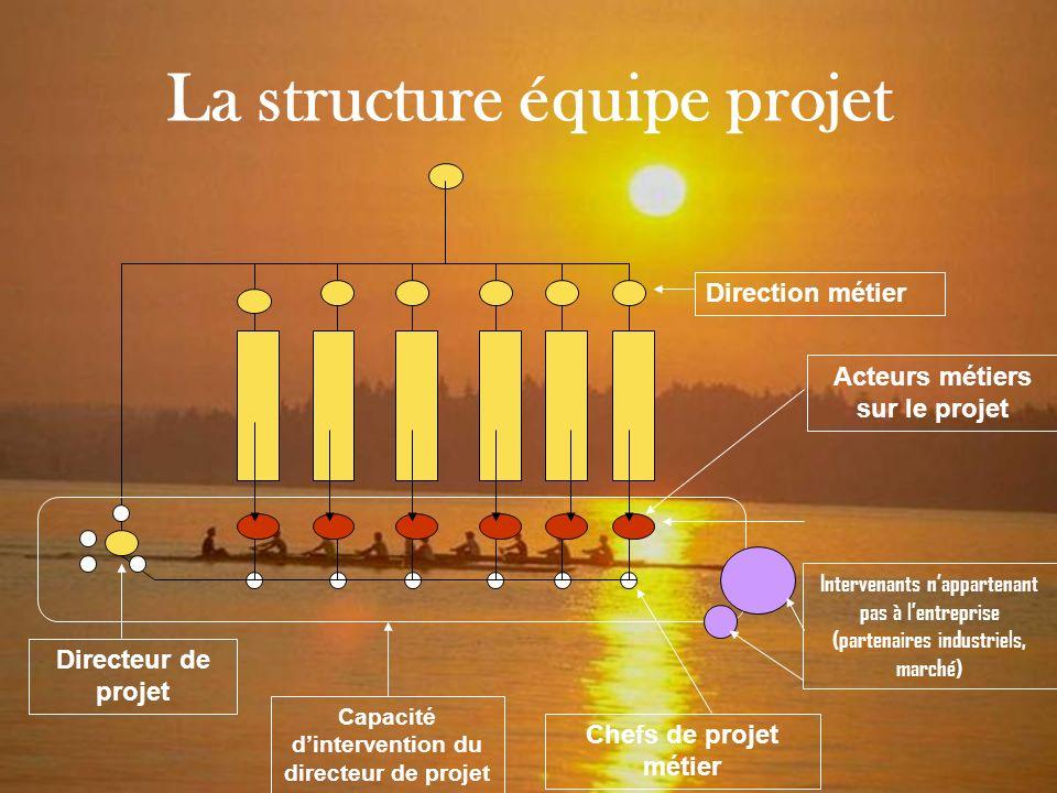 La structure équipe projet