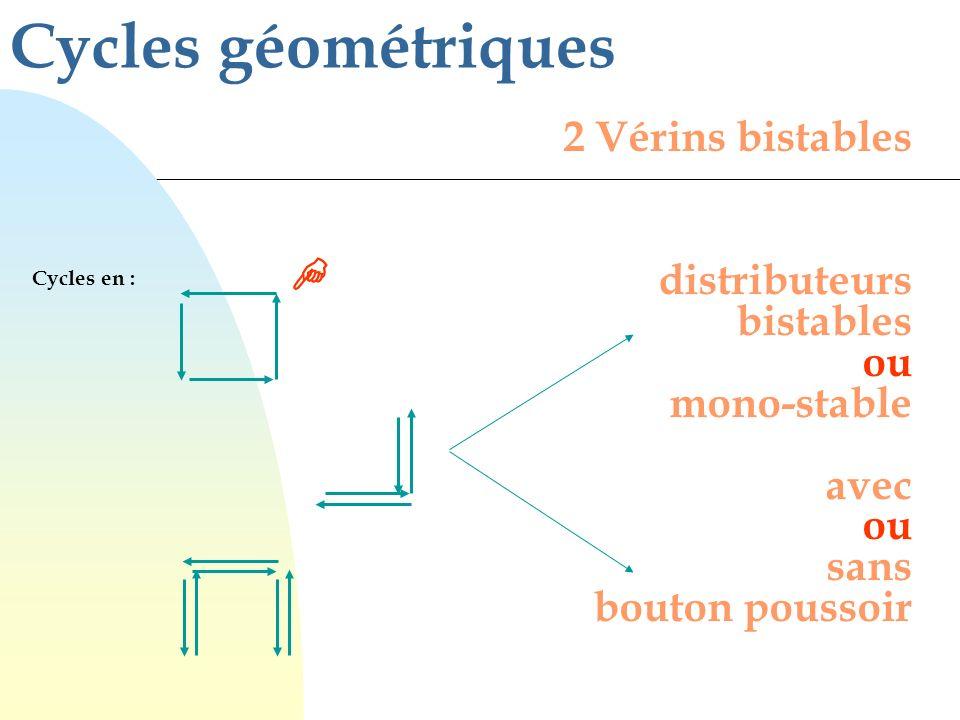Cycles géométriques  2 Vérins bistables distributeurs bistables ou