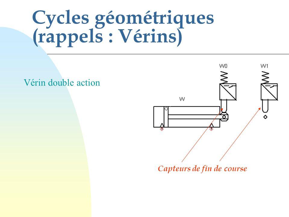 Cycles géométriques (rappels : Vérins)