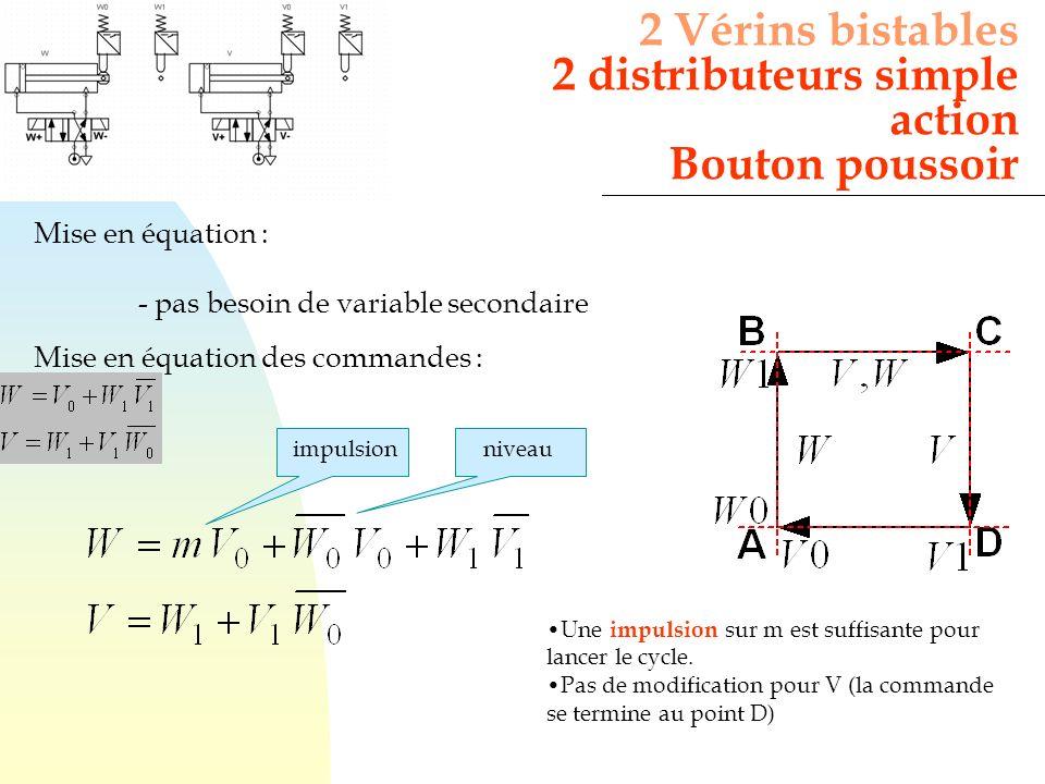 2 distributeurs simple action Bouton poussoir