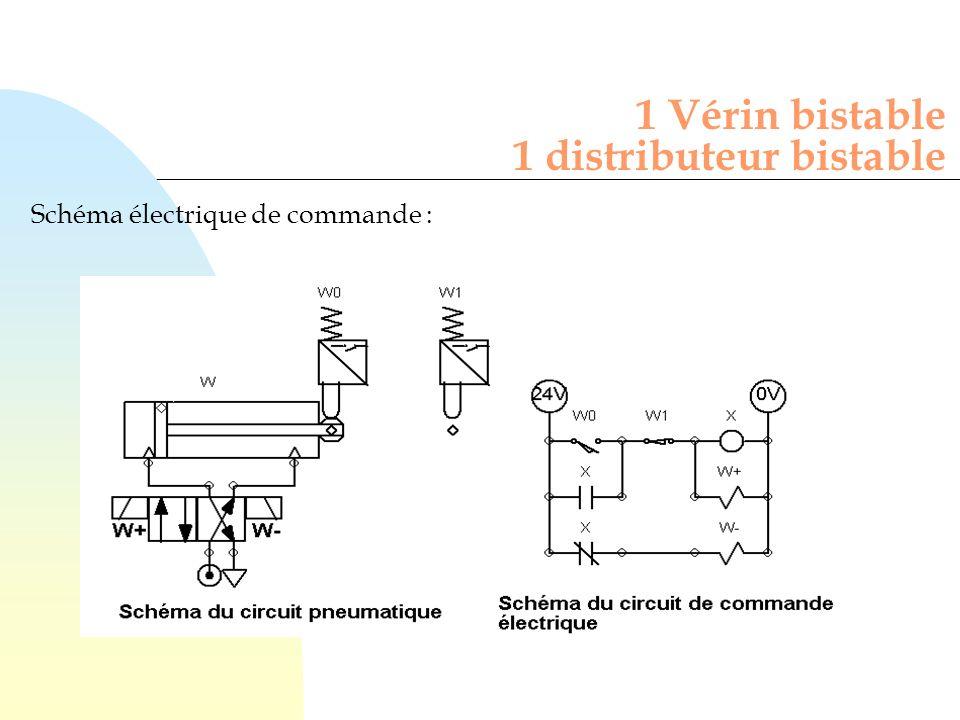1 Vérin bistable 1 distributeur bistable