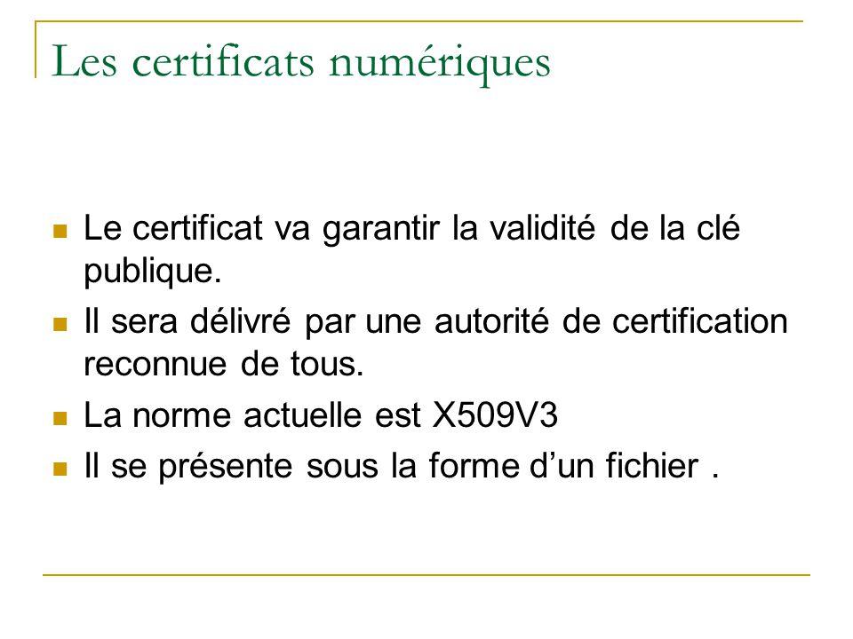Les certificats numériques