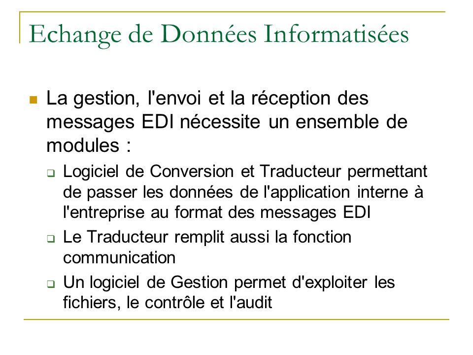 Echange de Données Informatisées