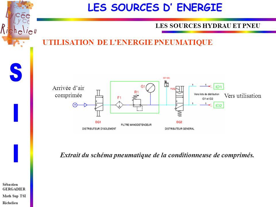 UTILISATION DE L'ENERGIE PNEUMATIQUE