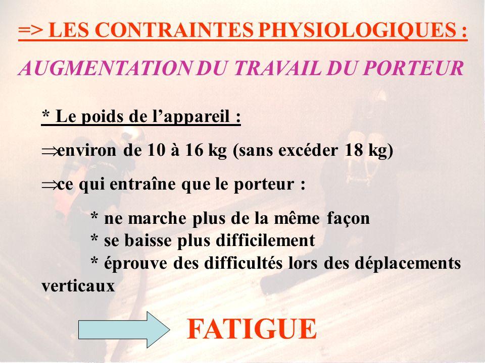 FATIGUE => LES CONTRAINTES PHYSIOLOGIQUES :
