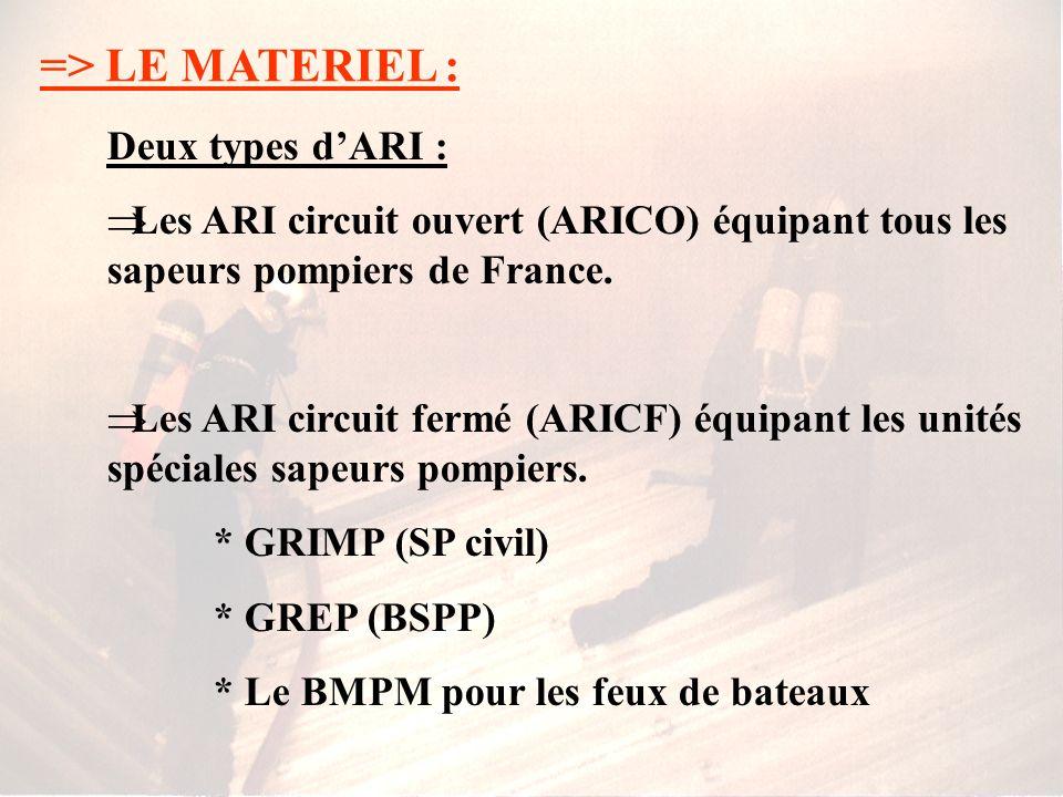 => LE MATERIEL : Deux types d'ARI :