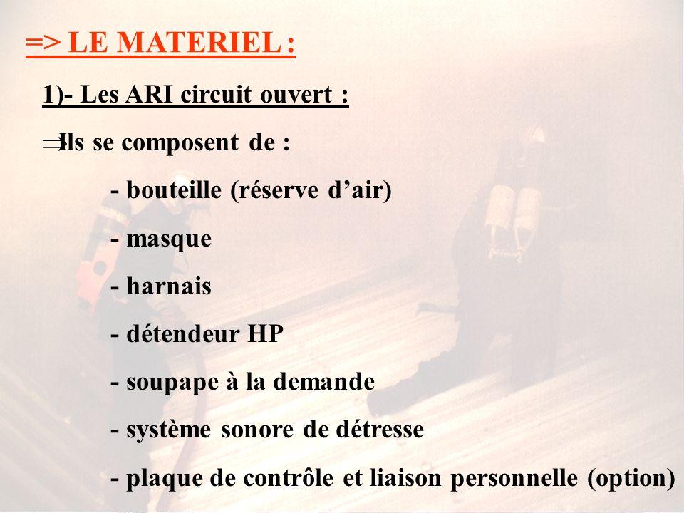 => LE MATERIEL : 1)- Les ARI circuit ouvert : Ils se composent de :