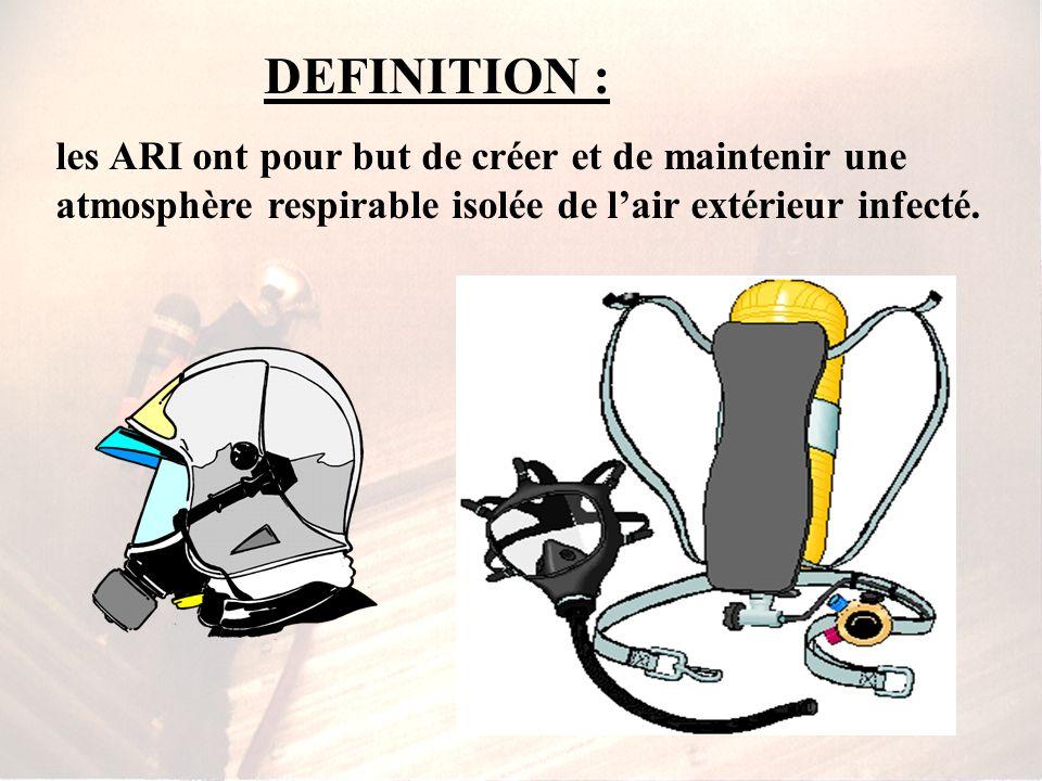 DEFINITION : les ARI ont pour but de créer et de maintenir une atmosphère respirable isolée de l'air extérieur infecté.