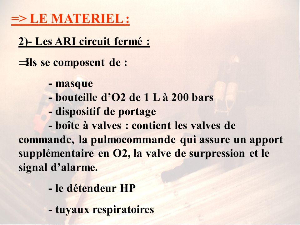 => LE MATERIEL : 2)- Les ARI circuit fermé : Ils se composent de :