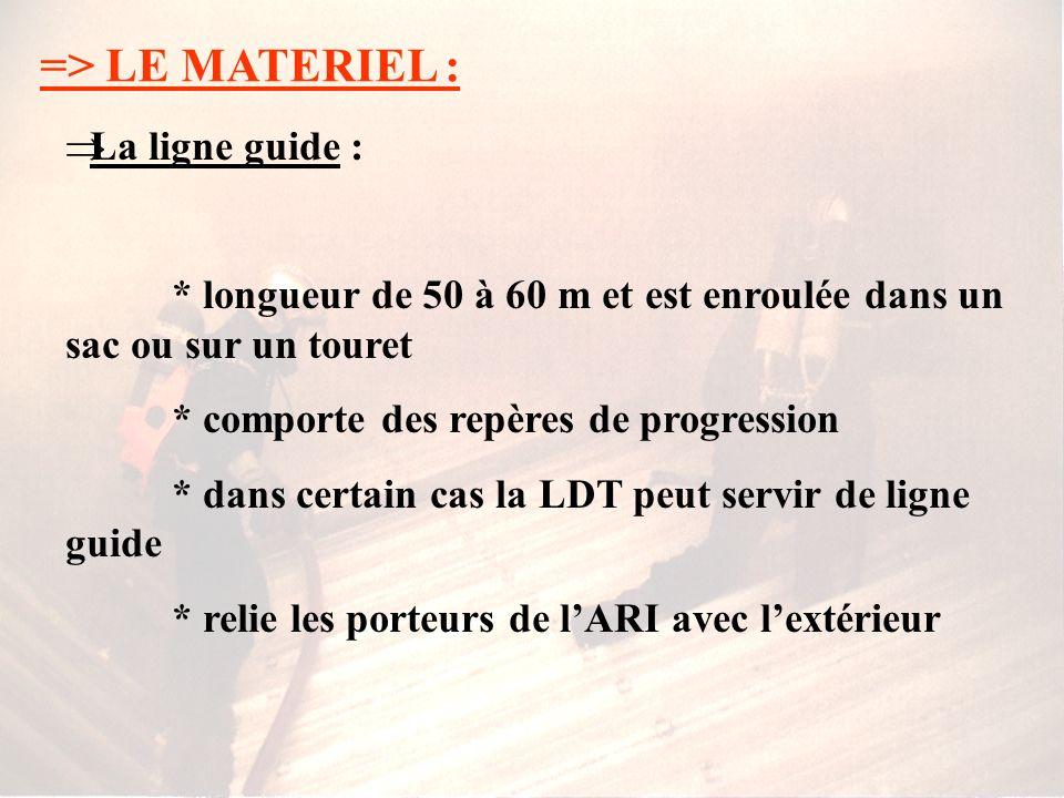 => LE MATERIEL : La ligne guide :