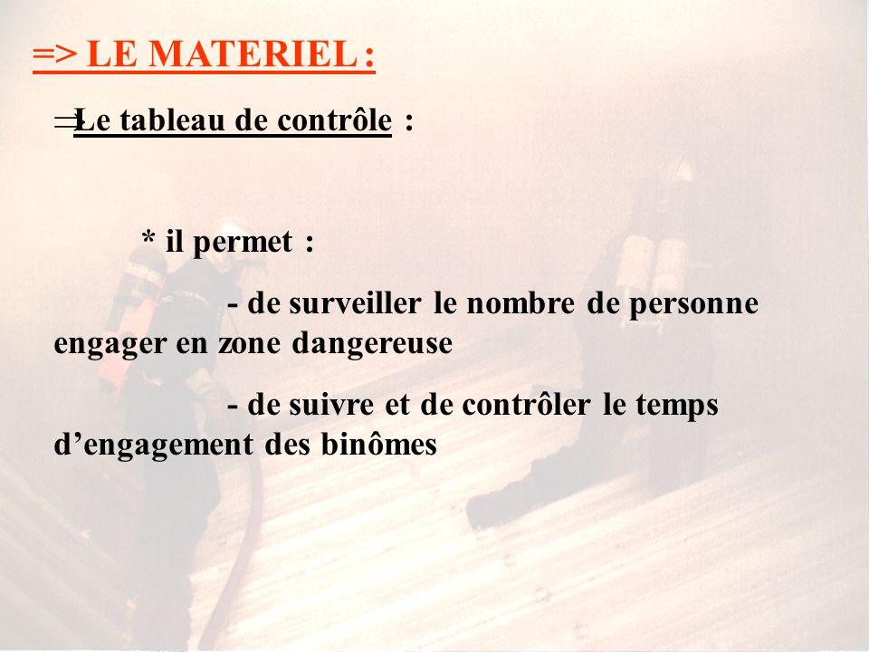 => LE MATERIEL : Le tableau de contrôle : * il permet :