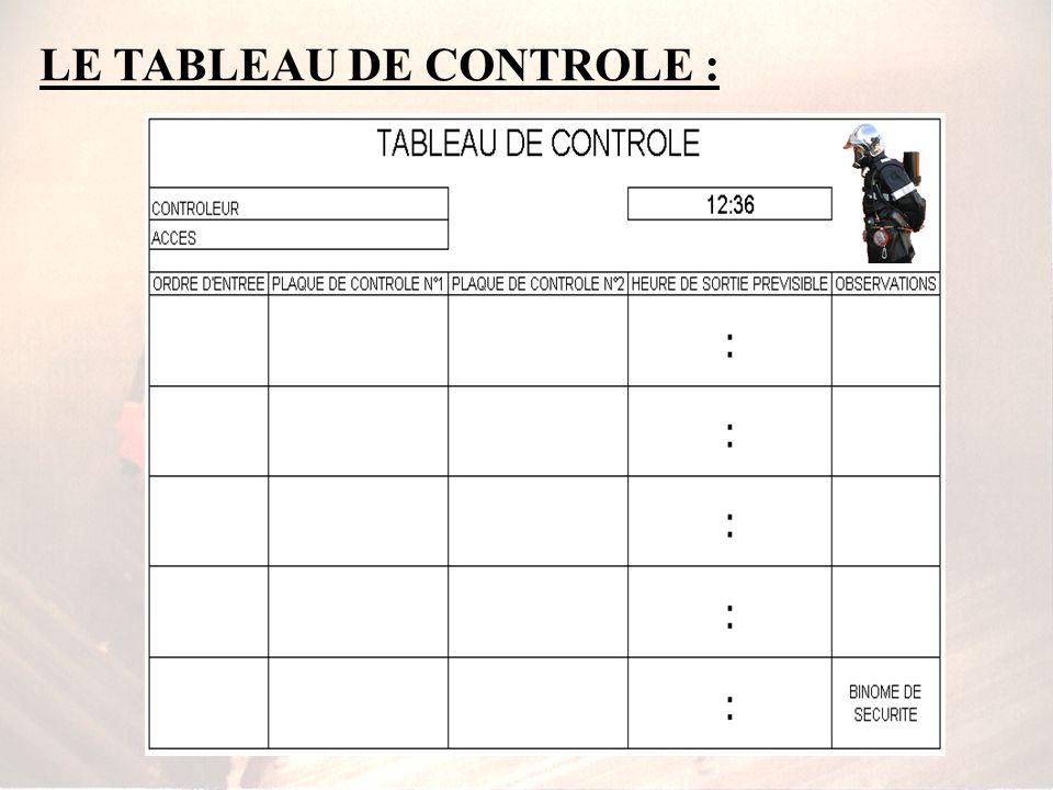 LE TABLEAU DE CONTROLE :