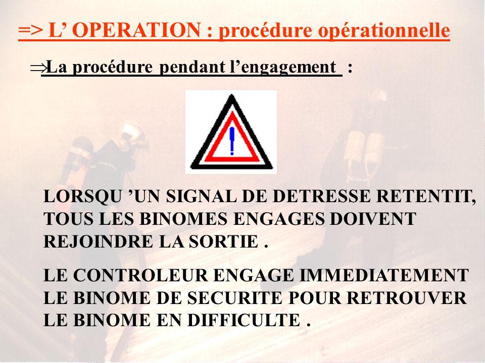 => L' OPERATION : procédure opérationnelle