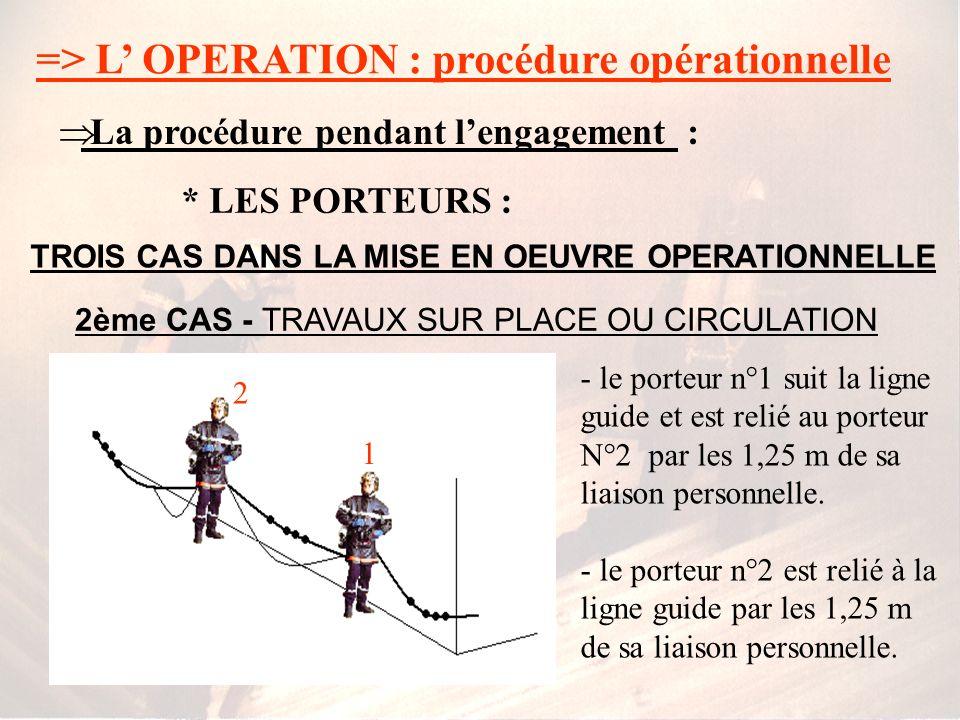 2ème CAS - TRAVAUX SUR PLACE OU CIRCULATION