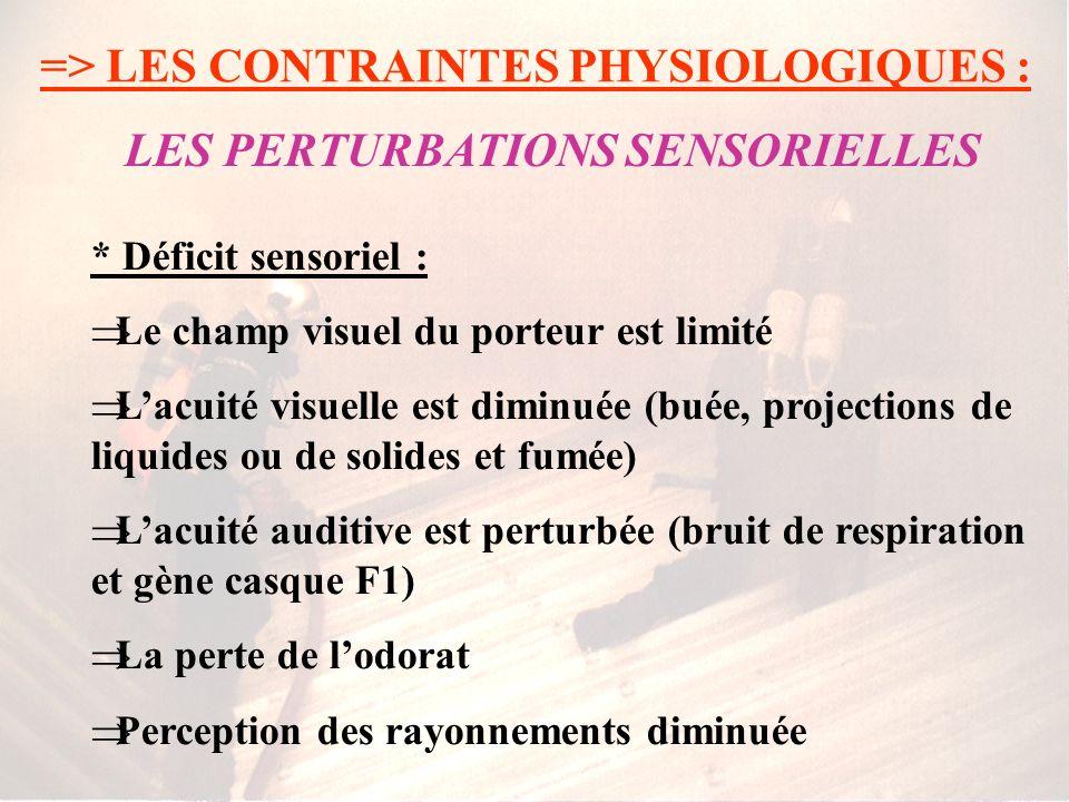 => LES CONTRAINTES PHYSIOLOGIQUES :