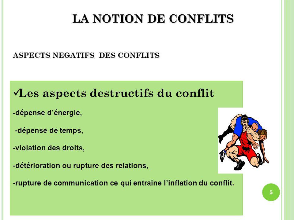LA NOTION DE CONFLITS ASPECTS NEGATIFS DES CONFLITS.