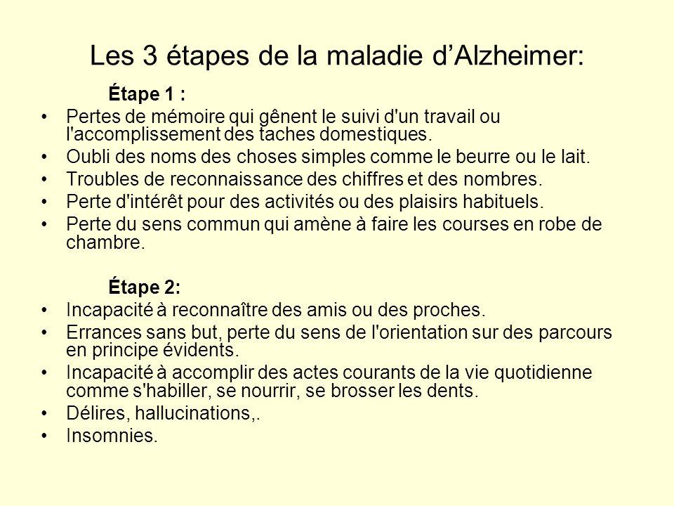 Les 3 étapes de la maladie d'Alzheimer: