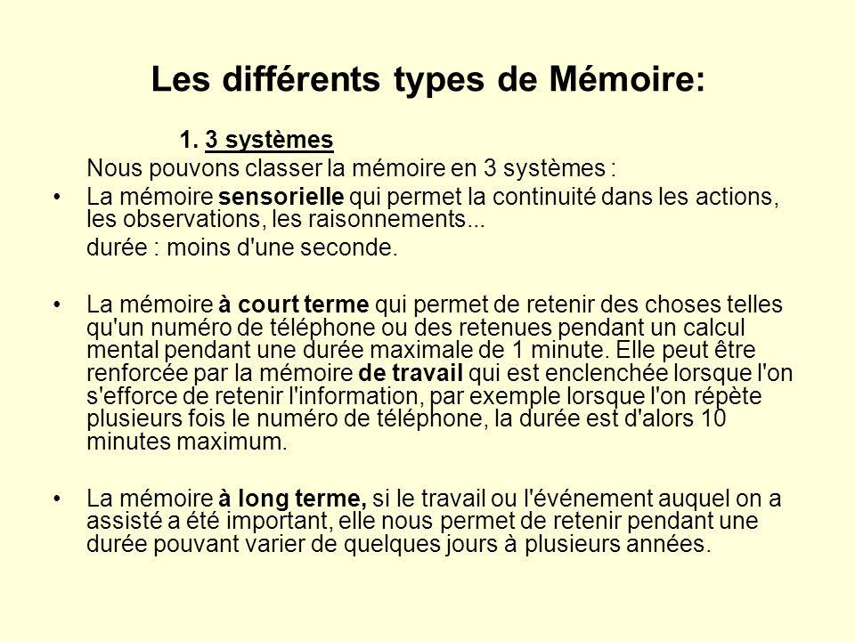 Les différents types de Mémoire: