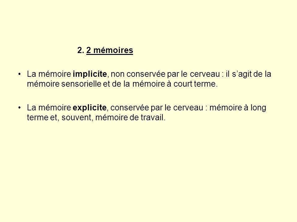 2. 2 mémoires La mémoire implicite, non conservée par le cerveau : il s'agit de la mémoire sensorielle et de la mémoire à court terme.