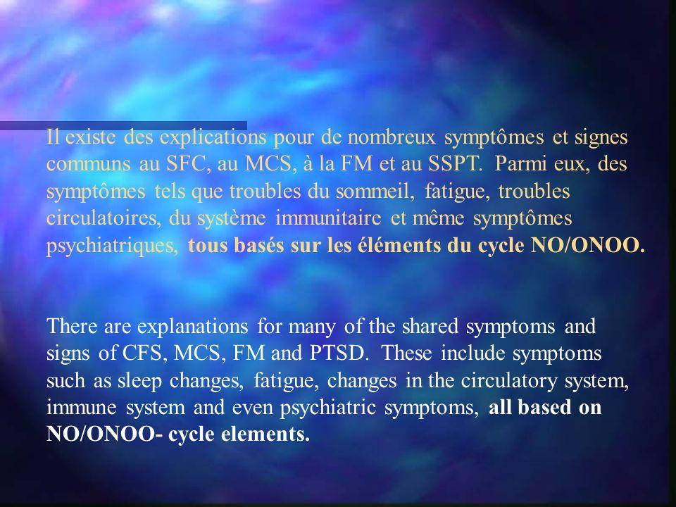 Il existe des explications pour de nombreux symptômes et signes communs au SFC, au MCS, à la FM et au SSPT. Parmi eux, des symptômes tels que troubles du sommeil, fatigue, troubles circulatoires, du système immunitaire et même symptômes psychiatriques, tous basés sur les éléments du cycle NO/ONOO.