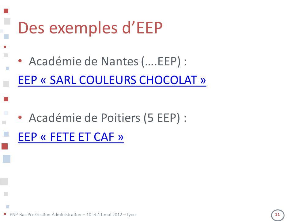 Des exemples d'EEP Académie de Nantes (….EEP) :