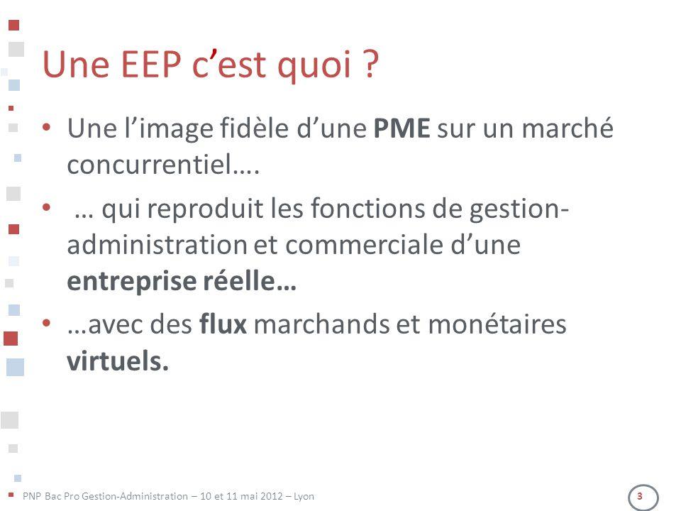 Une EEP c'est quoi Une l'image fidèle d'une PME sur un marché concurrentiel….