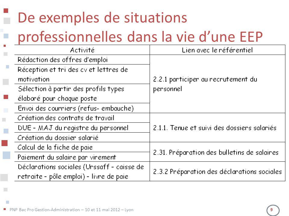 De exemples de situations professionnelles dans la vie d'une EEP