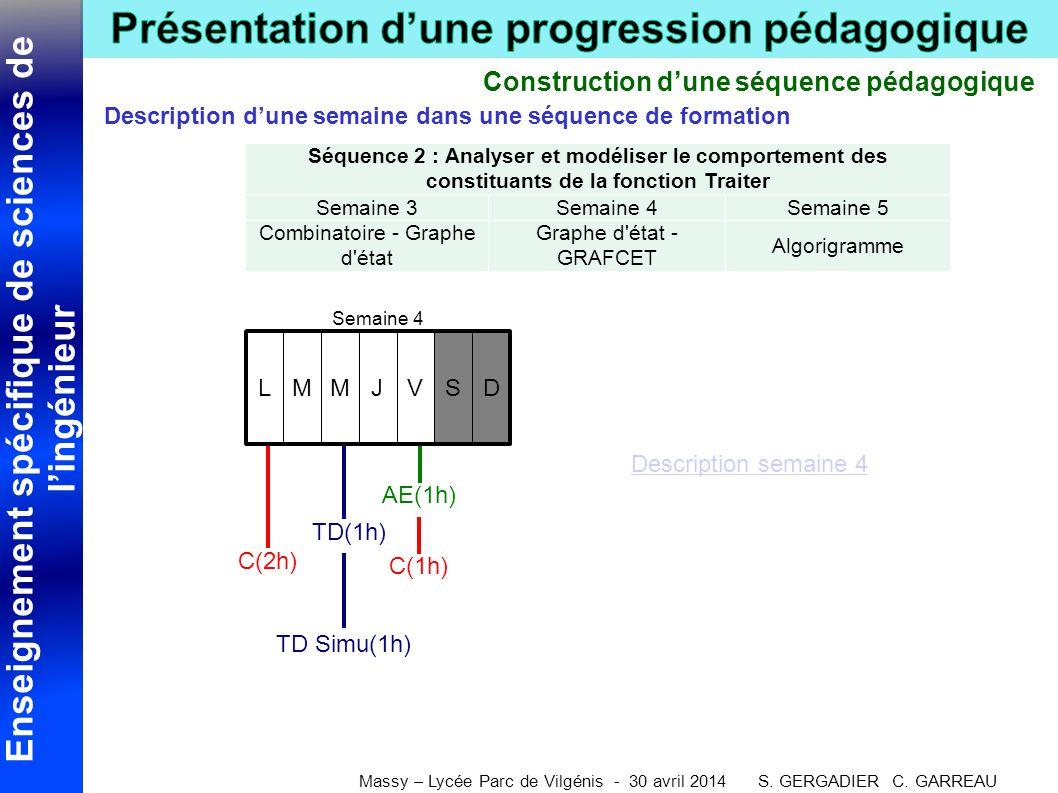 Combinatoire - Graphe d état