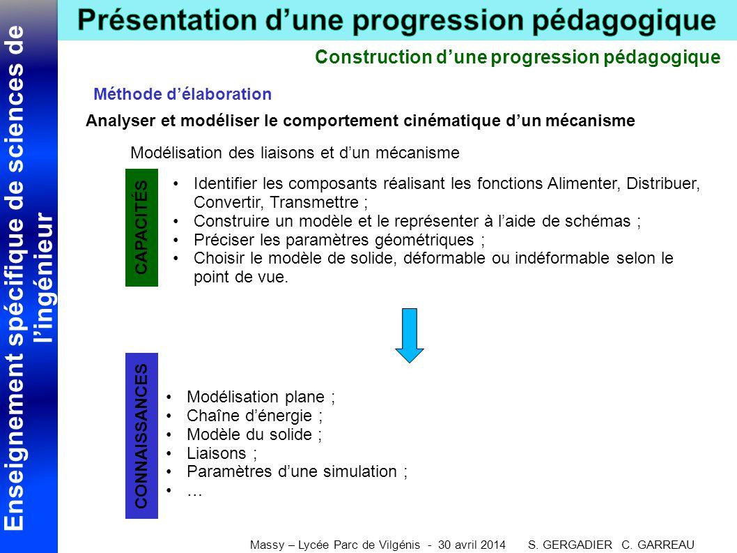 Construction d'une progression pédagogique