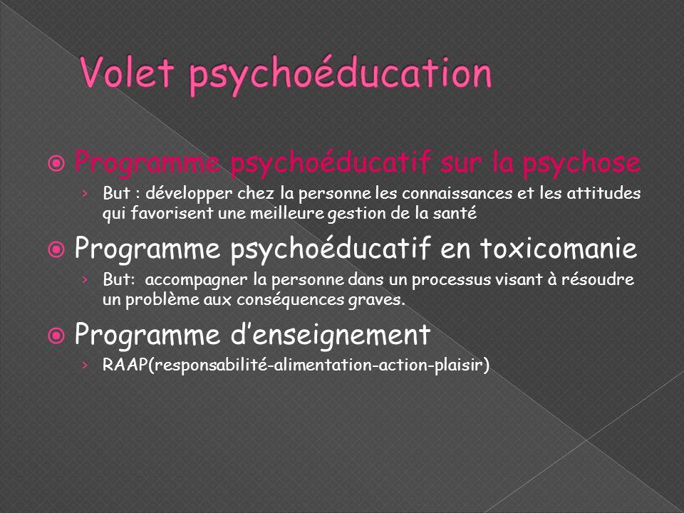 Volet psychoéducation