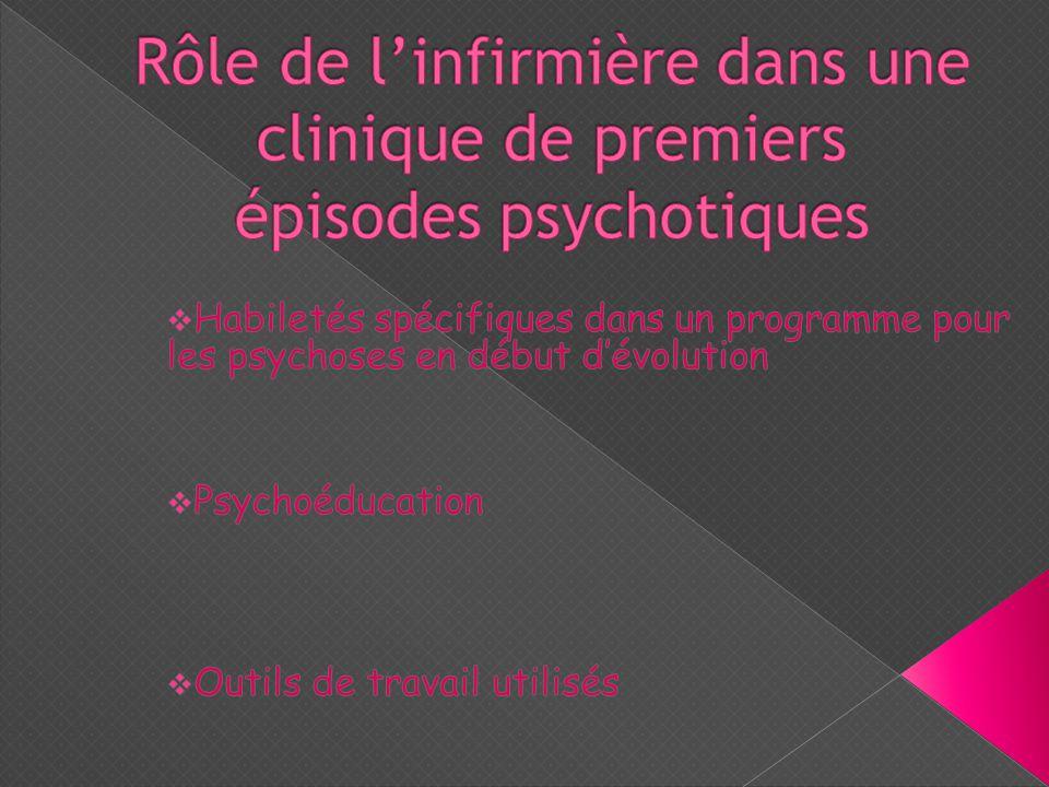 Rôle de l'infirmière dans une clinique de premiers épisodes psychotiques