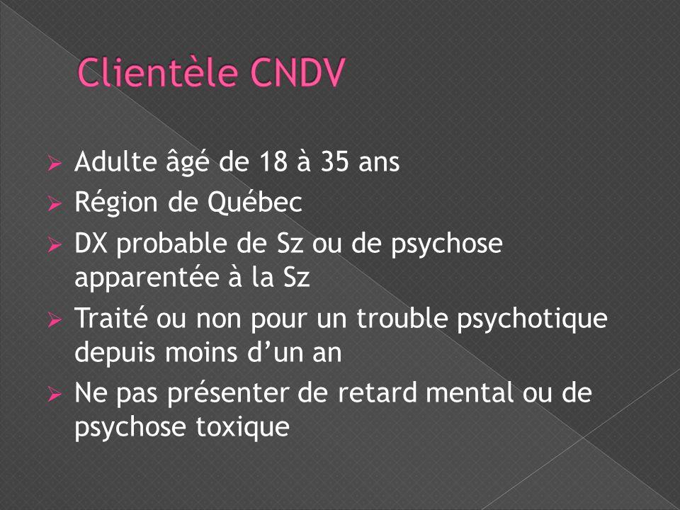 Clientèle CNDV Adulte âgé de 18 à 35 ans Région de Québec