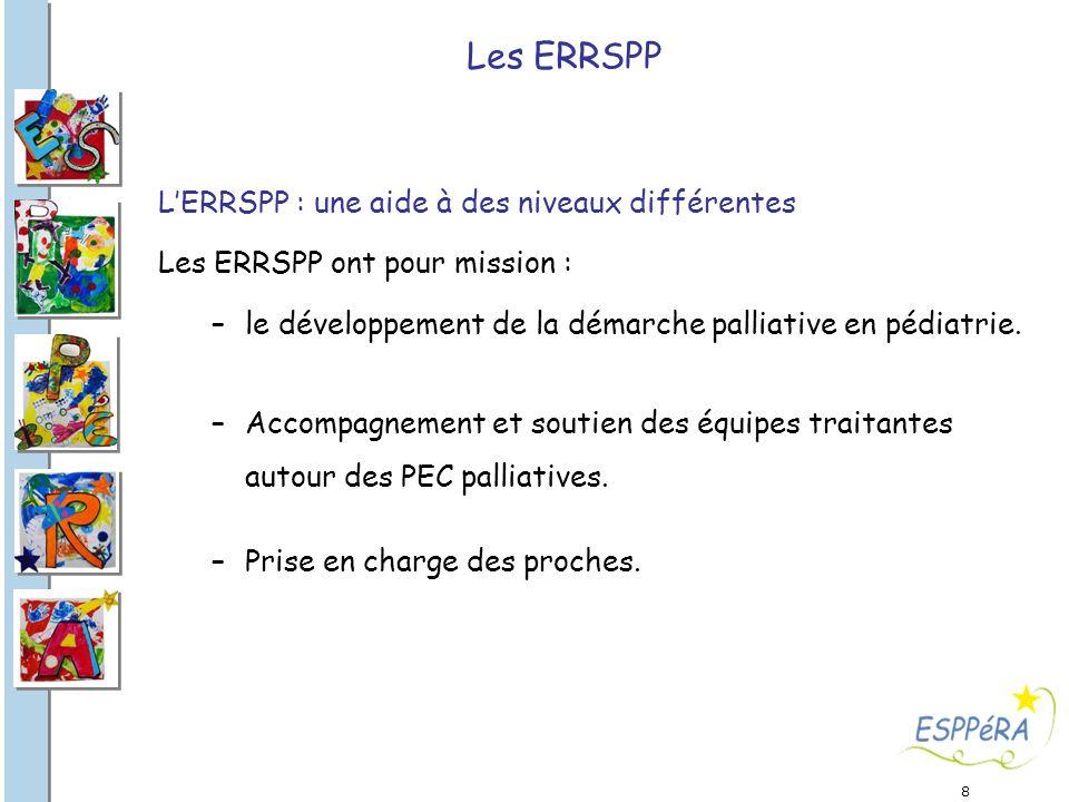 Les ERRSPP L'ERRSPP : une aide à des niveaux différentes